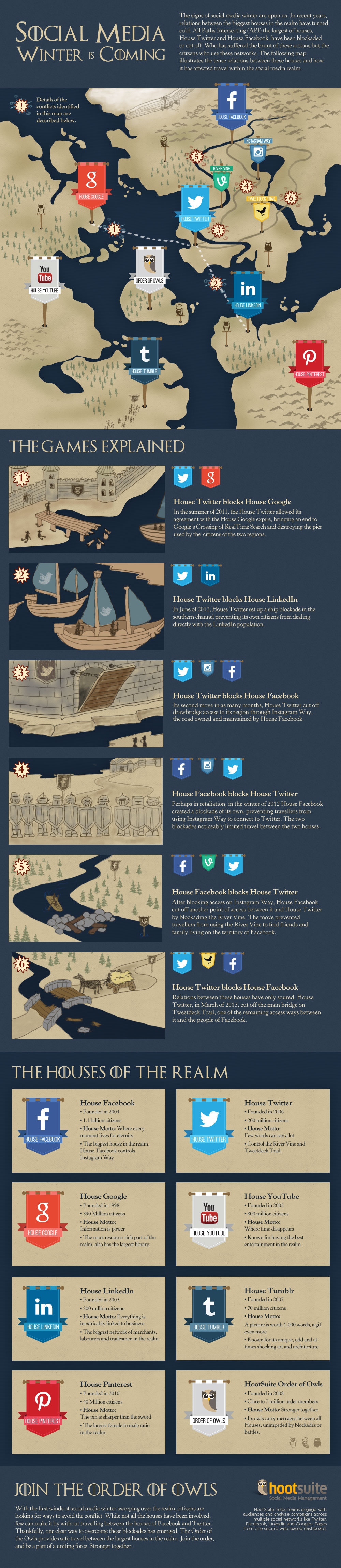 game of thrones infographie